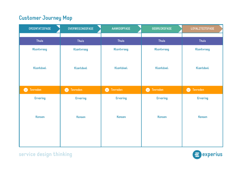 Customer_Journey_Map_Experius