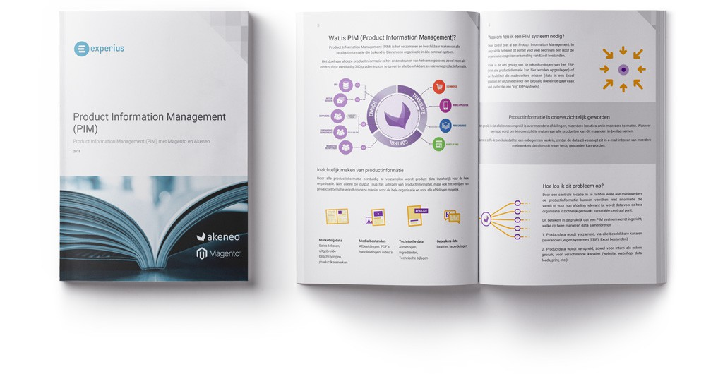 PIM brochure